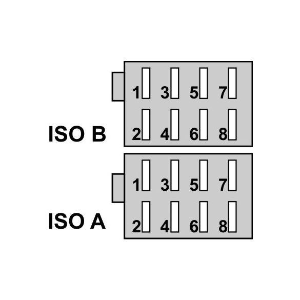Globiz ISO csatlakozó dugó
