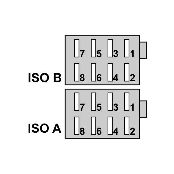 Globiz ISO csatlakozó aljzat
